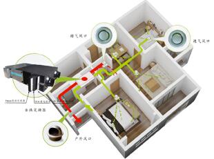 """两房两厅YAVISKANG中央新风系统安装效果图(雅伟斯康,雅威斯康) YAVISKANG(中文商标""""雅威斯康"""",""""雅伟斯康"""")中央新风系统是一款双向流换气设备,室外新鲜空气通过进风机送入室内同时污浊空气经排风机排到室外,室内室外通过热交换芯体达到能量回收。在享受24小时新鲜空气同时达到节能效果。雅伟斯康致力于改善室内空气品质,倡导健康节能新理念,用最先进的设备,最前沿的技术打造您身边的空气过滤专家。未来雅伟斯康与您共创美好生活。,客厅,卧室,书房,欧式,中式,美式,田园,宜家,现代,简约,公装,卫生间,"""