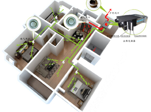 """三房两厅YAVISKANG中央新风系统安装效果图(雅伟斯康,雅威斯康) YAVISKANG(中文商标""""雅威斯康"""",""""雅伟斯康"""")中央新风系统是一款双向流换气设备,室外新鲜空气通过进风机送入室内同时污浊空气经排风机排到室外,室内室外通过热交换芯体达到能量回收。在享受24小时新鲜空气同时达到节能效果。雅伟斯康致力于改善室内空气品质,倡导健康节能新理念,用最先进的设备,最前沿的技术打造您身边的空气过滤专家。未来雅伟斯康与您共创美好生活。,客厅,卧室,书房,餐厅,厨房,卫生间,公装,儿童房,现代,简约,欧式,中式,美式,田园,宜家,"""