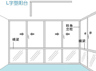 最佳的阳台窗计价方法,搞定阳台装修so easy!!(转自设
